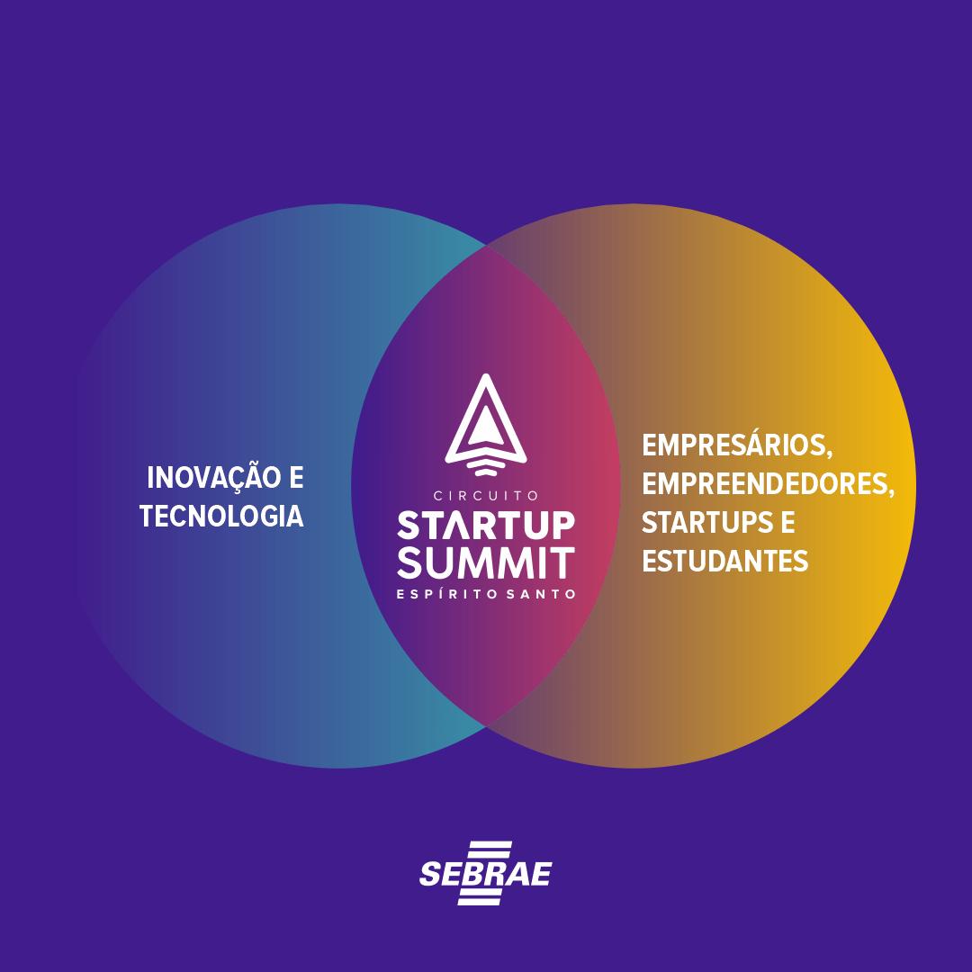Estaremos no Circuito Startup Summit Espírito Santo